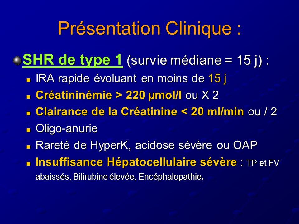 SHR de type 1 (survie médiane = 15 j) : IRA rapide évoluant en moins de 15 j IRA rapide évoluant en moins de 15 j Créatininémie > 220 µmol/l ou X 2 Créatininémie > 220 µmol/l ou X 2 Clairance de la Créatinine < 20 ml/min ou / 2 Clairance de la Créatinine < 20 ml/min ou / 2 Oligo-anurie Oligo-anurie Rareté de HyperK, acidose sévère ou OAP Rareté de HyperK, acidose sévère ou OAP Insuffisance Hépatocellulaire sévère : TP et FV abaissés, Bilirubine élevée, Encéphalopathie.