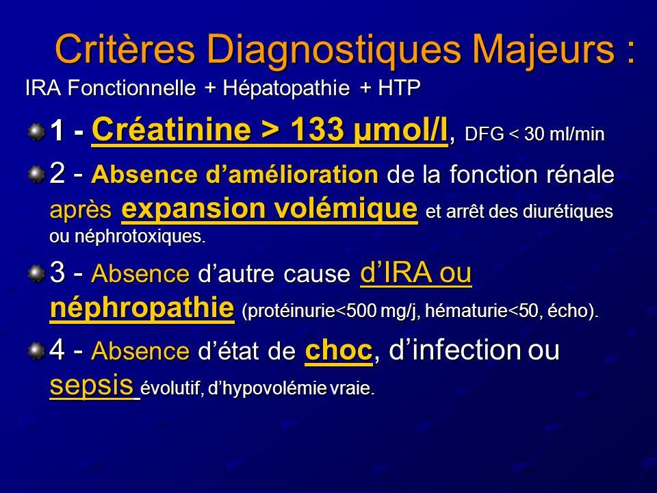 Critères Diagnostiques Majeurs : IRA Fonctionnelle + Hépatopathie + HTP 1 - Créatinine > 133 µmol/l, DFG 133 µmol/l, DFG < 30 ml/min 2 - Absence damélioration de la fonction rénale après expansion volémique et arrêt des diurétiques ou néphrotoxiques.