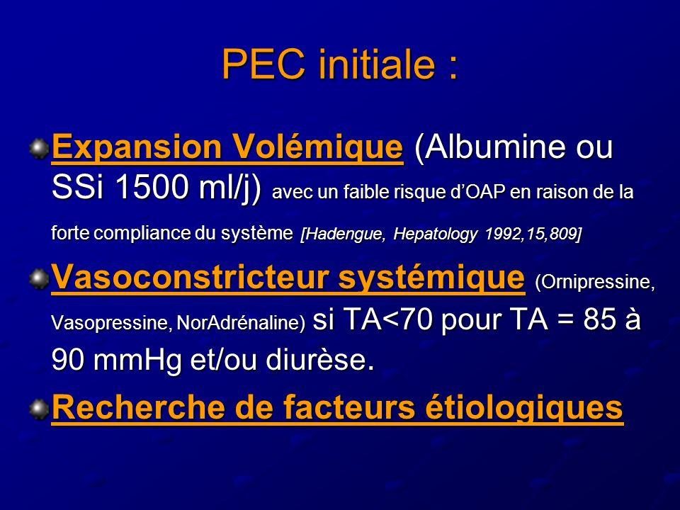 PEC initiale : Expansion Volémique (Albumine ou SSi 1500 ml/j) avec un faible risque dOAP en raison de la forte compliance du système [Hadengue, Hepatology 1992,15,809] Vasoconstricteur systémique (Ornipressine, Vasopressine, NorAdrénaline) si TA<70 pour TA = 85 à 90 mmHg et/ou diurèse.