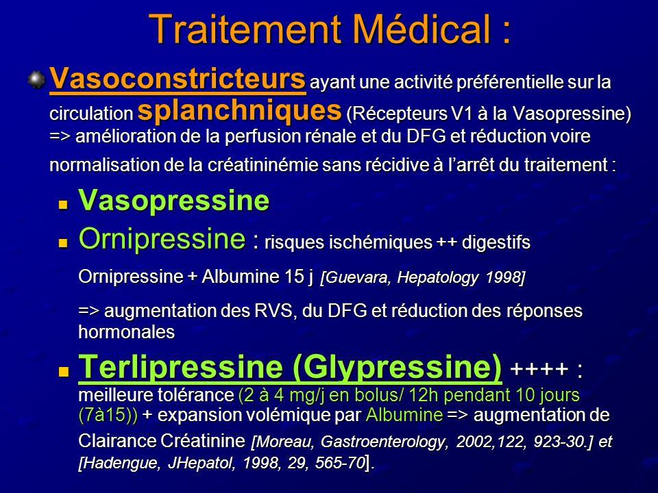 Traitement Médical : Vasoconstricteurs ayant une activité préférentielle sur la circulation splanchniques (Récepteurs V1 à la Vasopressine) => amélioration de la perfusion rénale et du DFG et réduction voire normalisation de la créatininémie sans récidive à larrêt du traitement : Vasopressine Vasopressine Ornipressine : risques ischémiques ++ digestifs Ornipressine : risques ischémiques ++ digestifs Ornipressine + Albumine 15 j [Guevara, Hepatology 1998] => augmentation des RVS, du DFG et réduction des réponses hormonales Terlipressine (Glypressine) ++++ : meilleure tolérance (2 à 4 mg/j en bolus/ 12h pendant 10 jours (7à15)) + expansion volémique par Albumine => augmentation de Clairance Créatinine [Moreau, Gastroenterology, 2002,122, 923-30.] et [Hadengue, JHepatol, 1998, 29, 565-70 ].