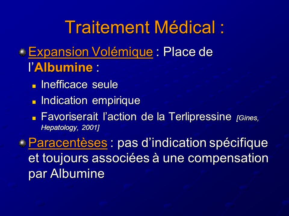 Traitement Médical : Expansion Volémique : Place de lAlbumine : Inefficace seule Inefficace seule Indication empirique Indication empirique Favorisera