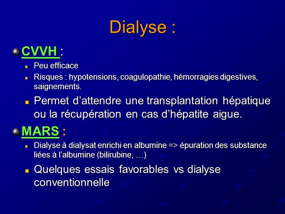 Dialyse : CVVH : Peu efficace Peu efficace Risques : hypotensions, coagulopathie, hémorragies digestives, saignements. Risques : hypotensions, coagulo