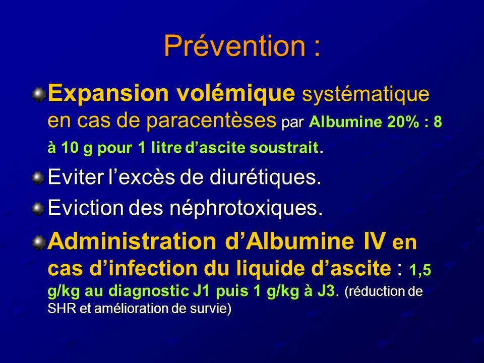 Prévention : Expansion volémique systématique en cas de paracentèses par Albumine 20% : 8 à 10 g pour 1 litre dascite soustrait. Eviter lexcès de diur