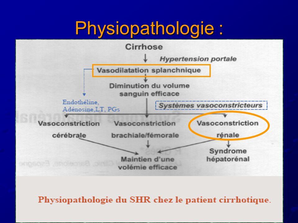 Physiopathologie :