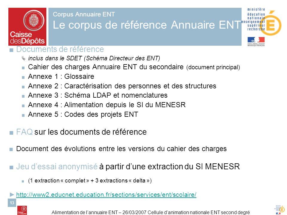 Alimentation de lannuaire ENT – 26/03/2007 Cellule danimation nationale ENT second degré 13 Corpus Annuaire ENT Le corpus de référence Annuaire ENT Do