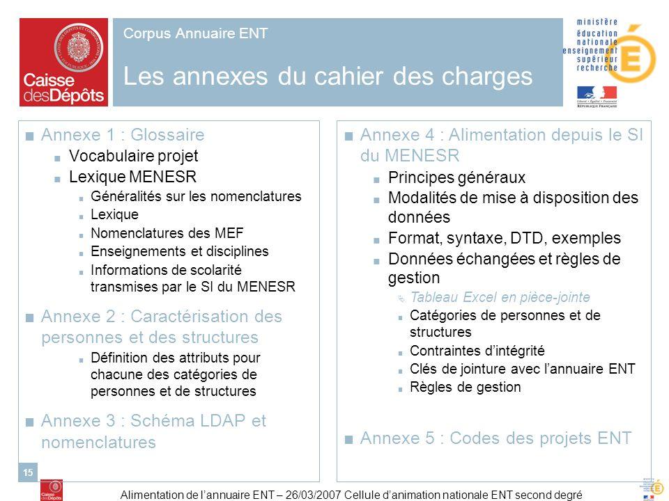 Alimentation de lannuaire ENT – 26/03/2007 Cellule danimation nationale ENT second degré 15 Corpus Annuaire ENT Les annexes du cahier des charges Anne