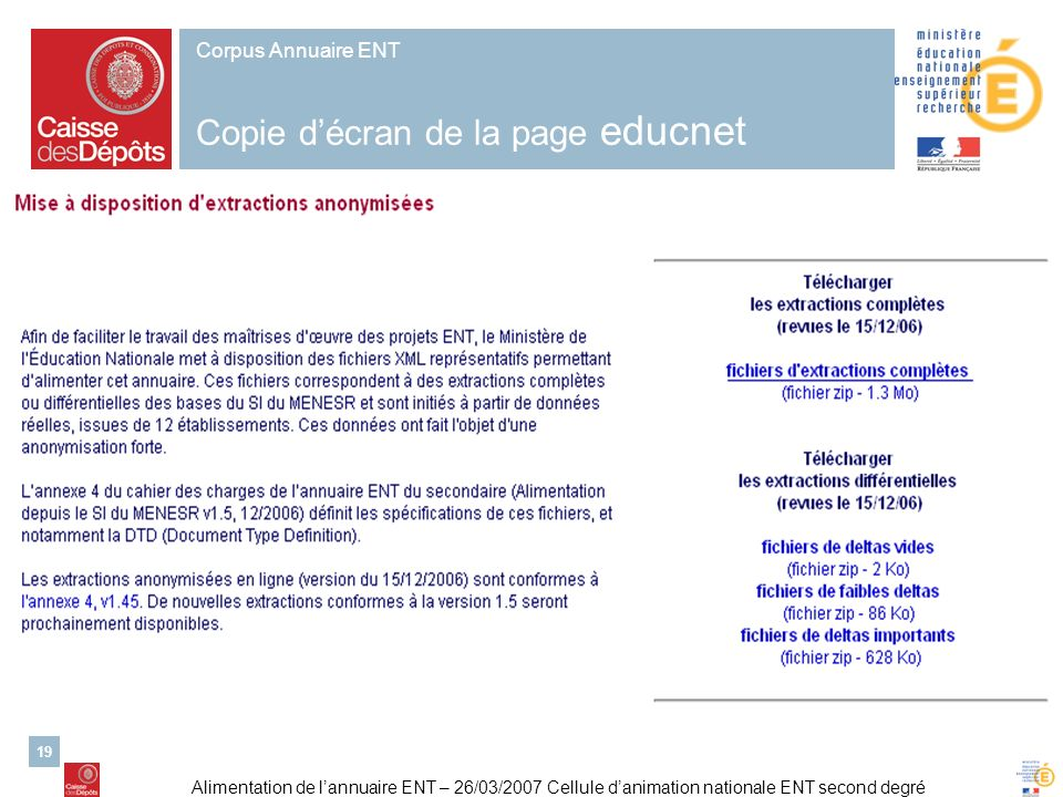 Alimentation de lannuaire ENT – 26/03/2007 Cellule danimation nationale ENT second degré 19 Corpus Annuaire ENT Copie décran de la page educnet