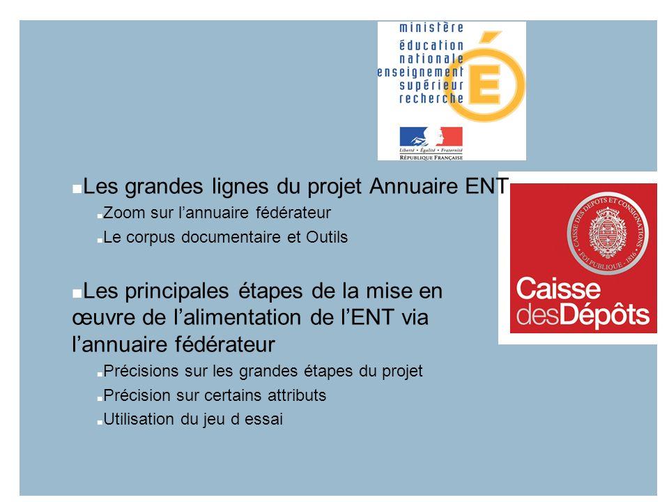 Les grandes lignes du projet Annuaire ENT Zoom sur lannuaire fédérateur Le corpus documentaire et Outils Les principales étapes de la mise en œuvre de