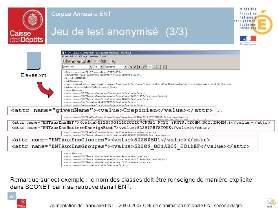 Alimentation de lannuaire ENT – 26/03/2007 Cellule danimation nationale ENT second degré 20 Corpus Annuaire ENT Jeu de test anonymisé (3/3) Eleves.xml