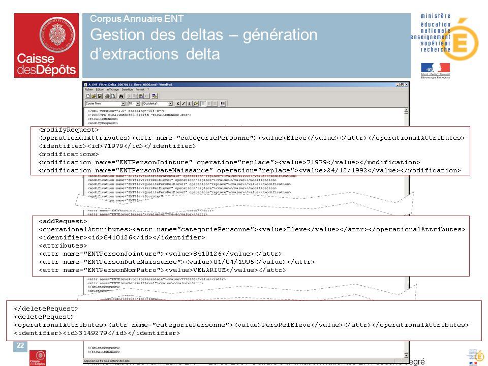 Alimentation de lannuaire ENT – 26/03/2007 Cellule danimation nationale ENT second degré 22 Corpus Annuaire ENT Gestion des deltas – génération dextra