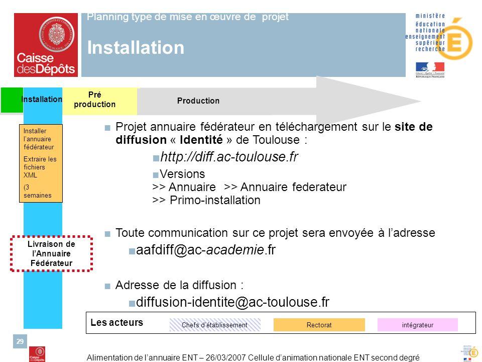 Alimentation de lannuaire ENT – 26/03/2007 Cellule danimation nationale ENT second degré 29 Production Pré production Planning type de mise en œuvre d