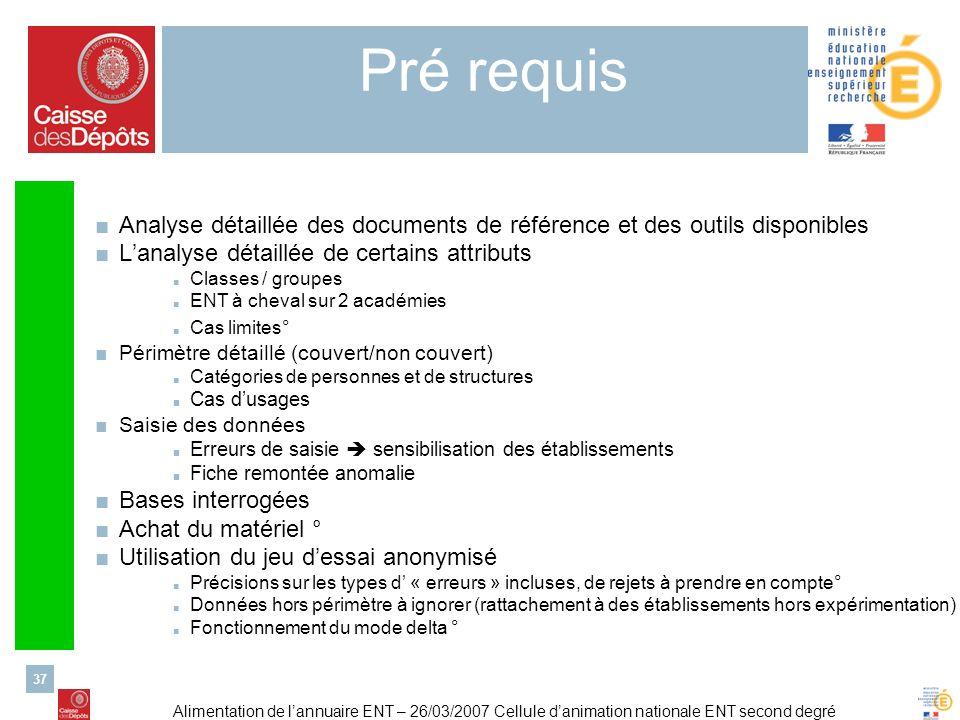 Alimentation de lannuaire ENT – 26/03/2007 Cellule danimation nationale ENT second degré 37 Pré requis Analyse détaillée des documents de référence et