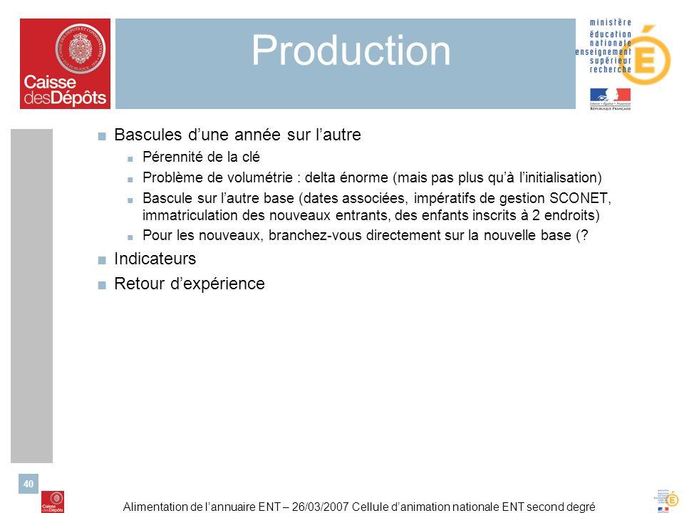 Alimentation de lannuaire ENT – 26/03/2007 Cellule danimation nationale ENT second degré 40 Production Bascules dune année sur lautre Pérennité de la