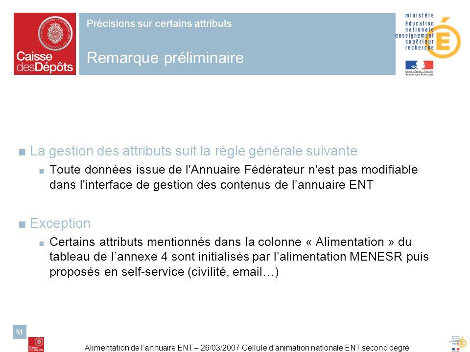 Alimentation de lannuaire ENT – 26/03/2007 Cellule danimation nationale ENT second degré 51 Précisions sur certains attributs Remarque préliminaire La