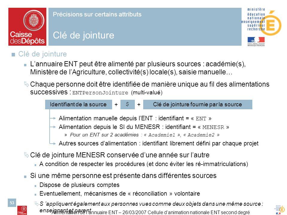 Alimentation de lannuaire ENT – 26/03/2007 Cellule danimation nationale ENT second degré 53 Précisions sur certains attributs Clé de jointure Clé de j