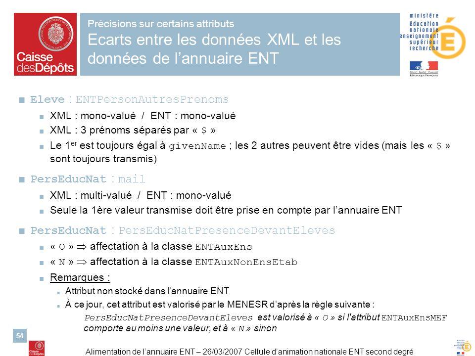 Alimentation de lannuaire ENT – 26/03/2007 Cellule danimation nationale ENT second degré 54 Précisions sur certains attributs Ecarts entre les données