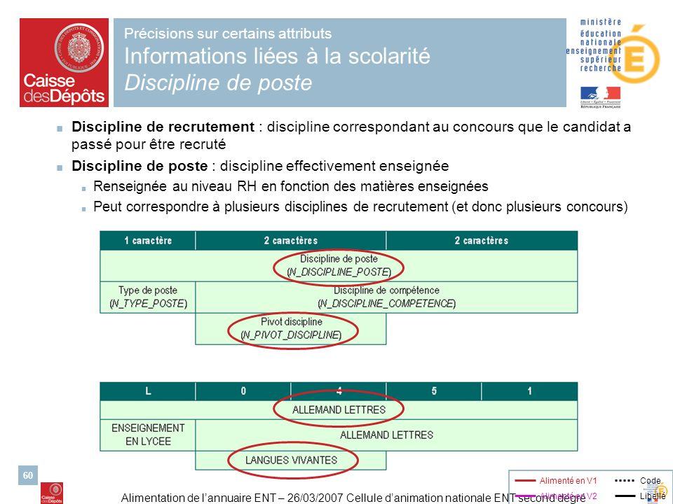 Alimentation de lannuaire ENT – 26/03/2007 Cellule danimation nationale ENT second degré 60 Précisions sur certains attributs Informations liées à la
