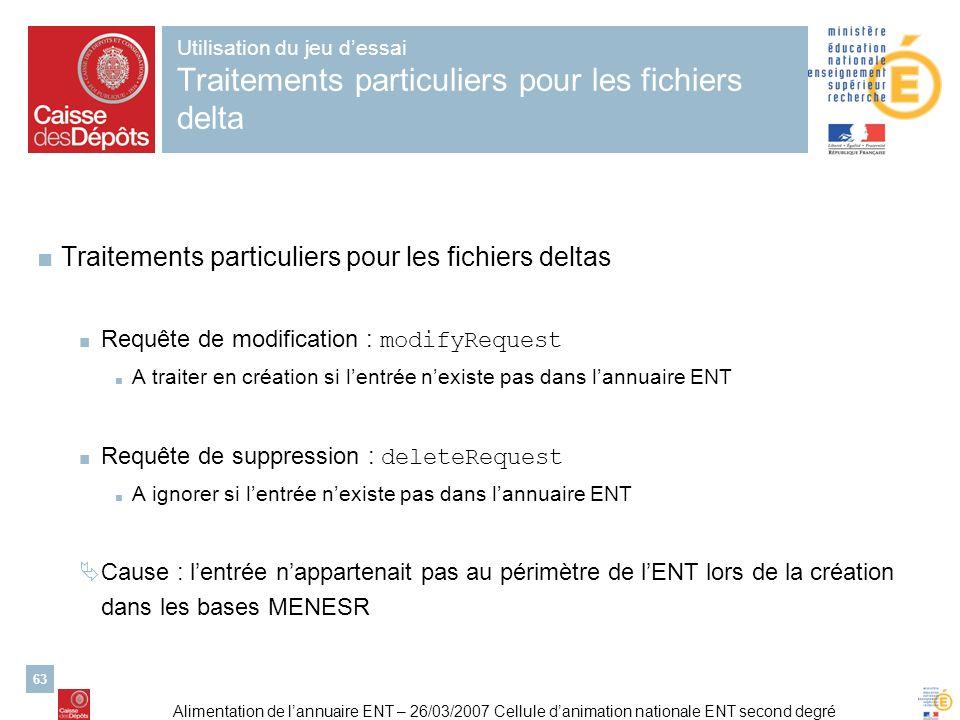Alimentation de lannuaire ENT – 26/03/2007 Cellule danimation nationale ENT second degré 63 Utilisation du jeu dessai Traitements particuliers pour le