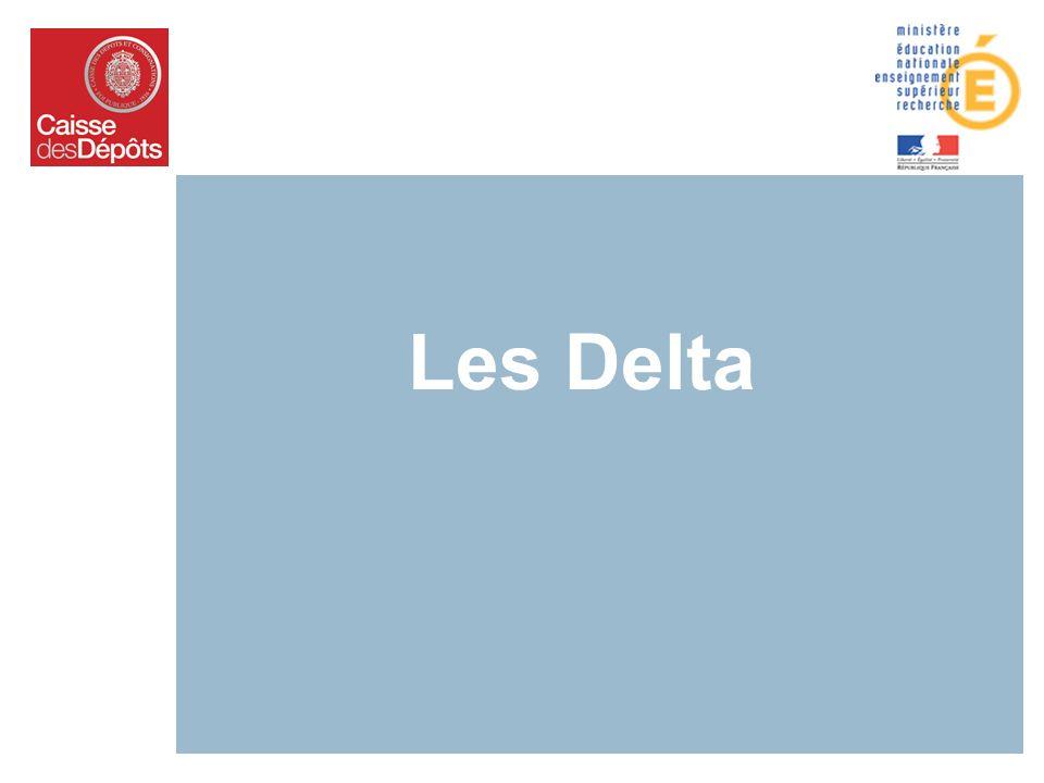 Les Delta