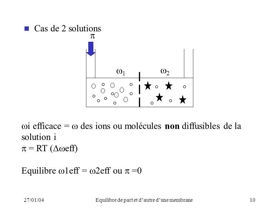 27/01/04Equilibre de part et dautre dune membrane10 Cas de 2 solutions 1 2 °° ° ° °° ° ° °° ° ° i efficace = des ions ou molécules non diffusibles de la solution i = RT ( eff) Equilibre 1eff = 2eff ou =0