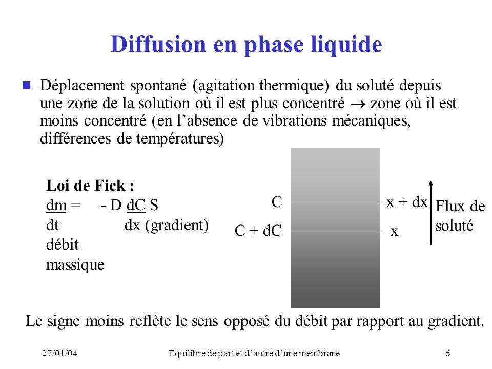 27/01/04Equilibre de part et dautre dune membrane6 Diffusion en phase liquide Déplacement spontané (agitation thermique) du soluté depuis une zone de la solution où il est plus concentré zone où il est moins concentré (en labsence de vibrations mécaniques, différences de températures) C C + dCx x + dx Flux de soluté Loi de Fick : dm = - D dC S dt dx (gradient) débit massique Le signe moins reflète le sens opposé du débit par rapport au gradient.