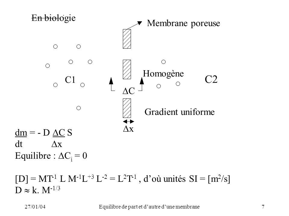 27/01/04Equilibre de part et dautre dune membrane7 En biologie : Membrane poreuse Homogène Gradient uniforme C x C1 C2 dm = - D C S dt x Equilibre : C i = 0 [D] = MT -1 L M -1 L +3 L -2 = L 2 T -1, doù unités SI = [m 2 /s] D k.