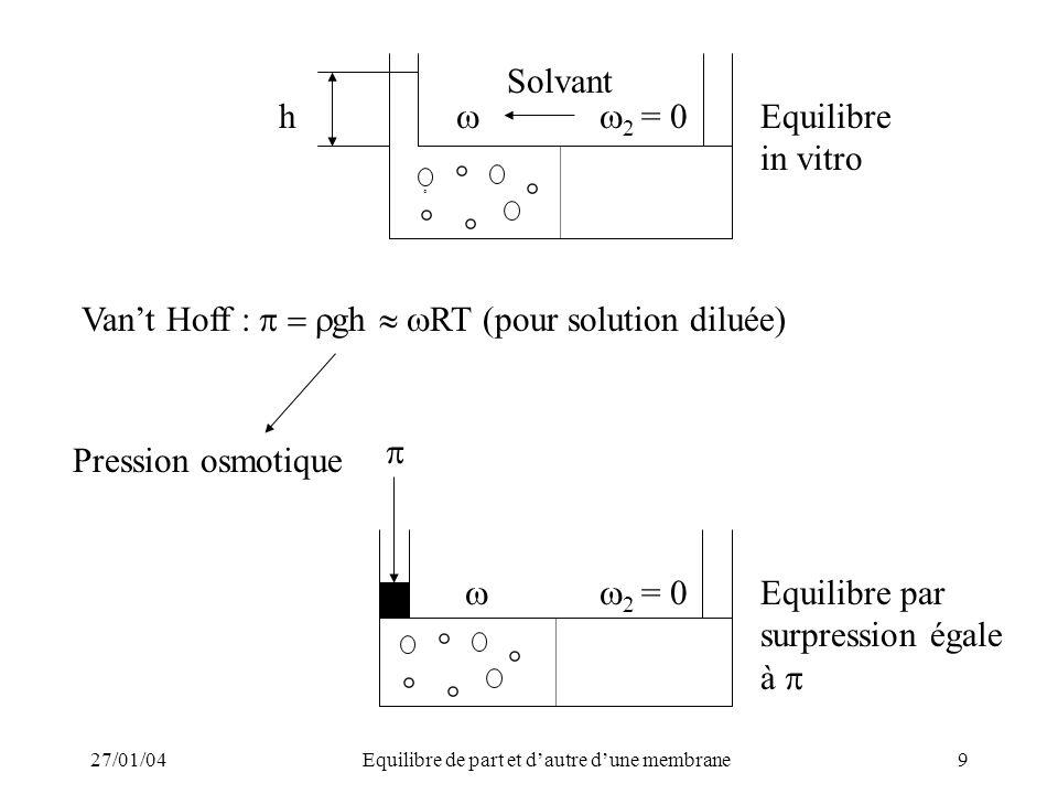 27/01/04Equilibre de part et dautre dune membrane9 ° Solvant Equilibre in vitro h 2 = 0 ° ° ° ° Vant Hoff : gh RT (pour solution diluée) Pression osmotique Equilibre par surpression égale à 2 = 0 ° ° ° °