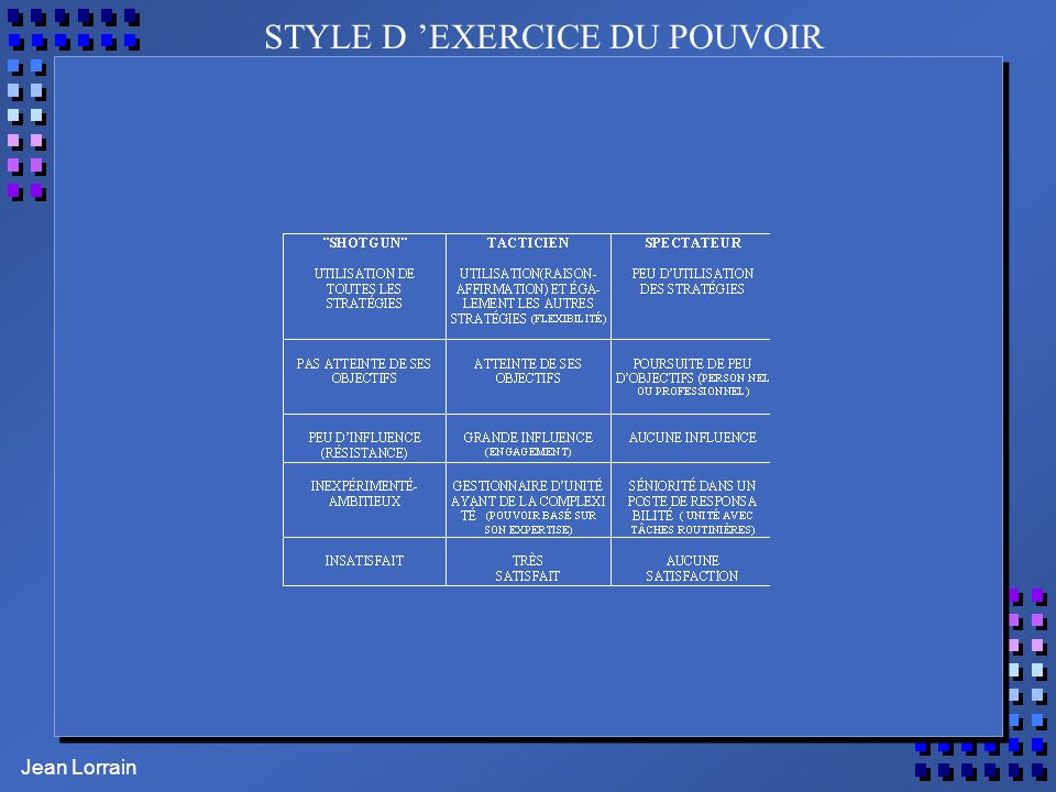 Jean Lorrain STYLE D EXERCICE DU POUVOIR