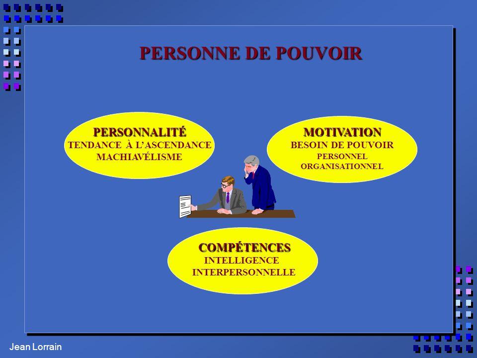 Jean Lorrain PERSONNE DE POUVOIR PERSONNALITÉ TENDANCE À LASCENDANCE MACHIAVÉLISMEMOTIVATION BESOIN DE POUVOIR PERSONNEL ORGANISATIONNEL COMPÉTENCES I