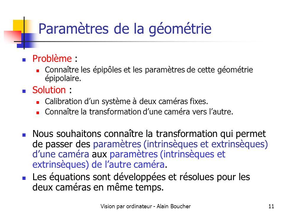 Vision par ordinateur - Alain Boucher11 Paramètres de la géométrie Problème : Connaître les épipôles et les paramètres de cette géométrie épipolaire.