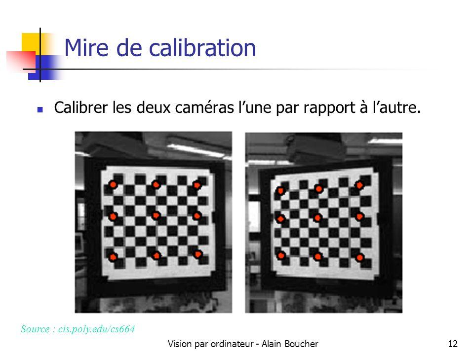 Vision par ordinateur - Alain Boucher12 Mire de calibration Calibrer les deux caméras lune par rapport à lautre. Source : cis.poly.edu/cs664