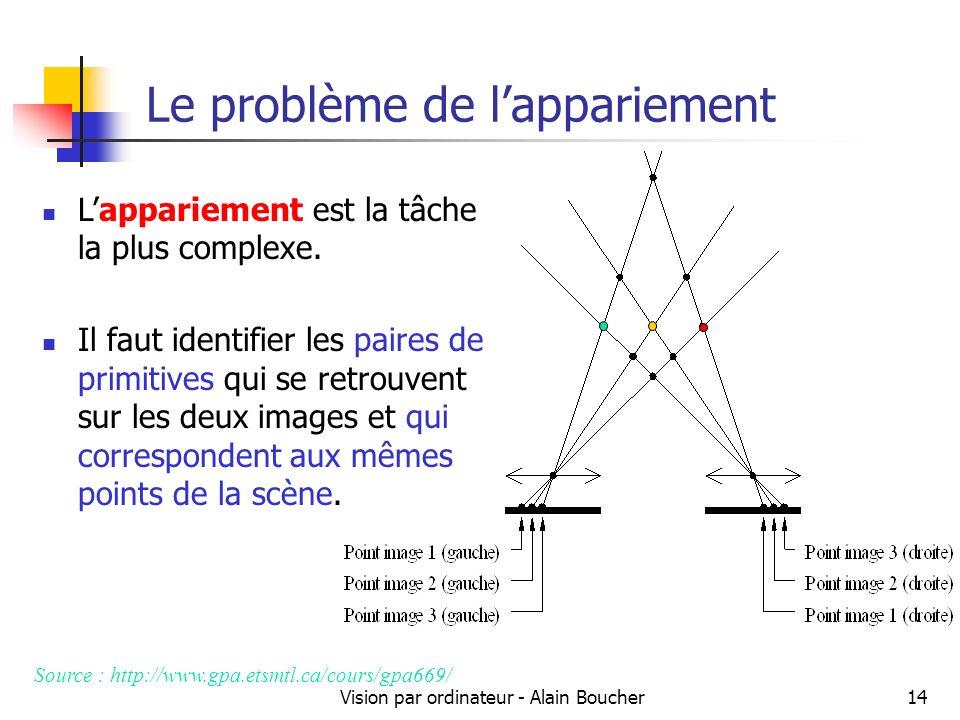 Vision par ordinateur - Alain Boucher14 Le problème de lappariement Lappariement est la tâche la plus complexe. Il faut identifier les paires de primi