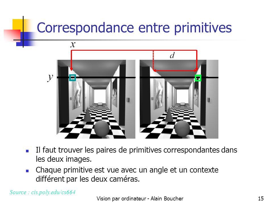 Vision par ordinateur - Alain Boucher15 Correspondance entre primitives Il faut trouver les paires de primitives correspondantes dans les deux images.