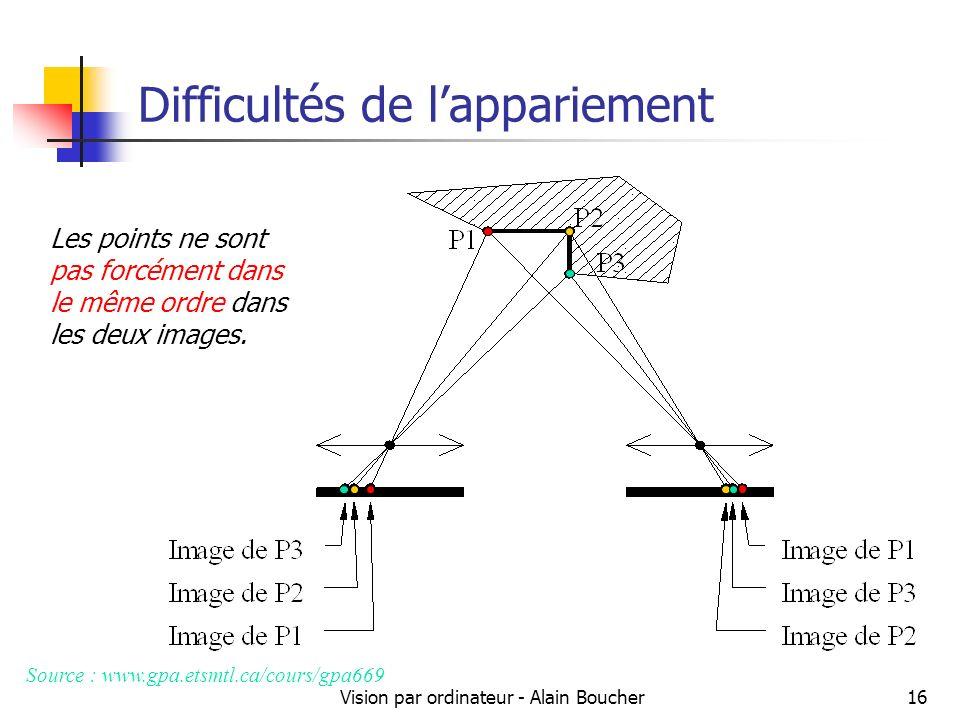 Vision par ordinateur - Alain Boucher16 Difficultés de lappariement Les points ne sont pas forcément dans le même ordre dans les deux images. Source :