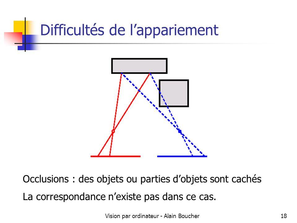 Vision par ordinateur - Alain Boucher18 Difficultés de lappariement Occlusions : des objets ou parties dobjets sont cachés La correspondance nexiste p