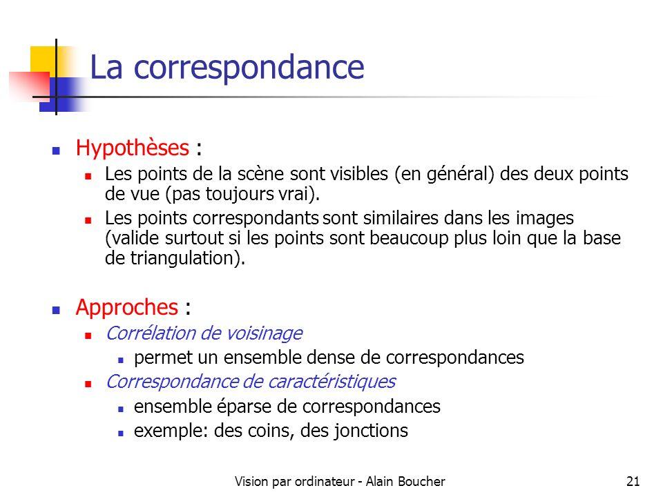 Vision par ordinateur - Alain Boucher21 La correspondance Hypothèses : Les points de la scène sont visibles (en général) des deux points de vue (pas t