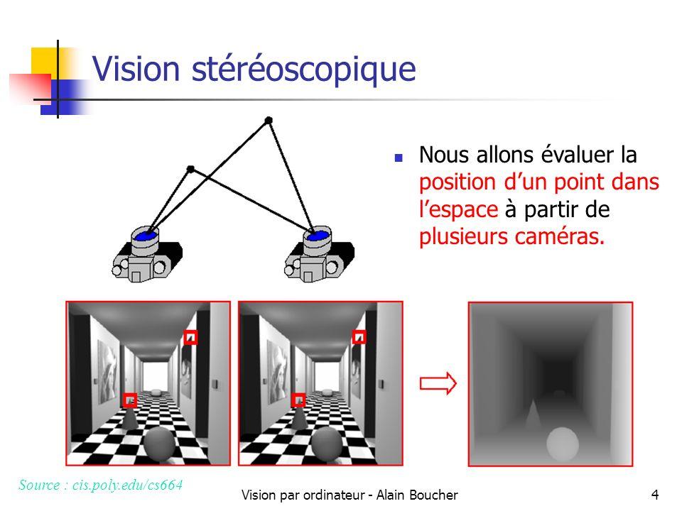 Vision par ordinateur - Alain Boucher5 Géométrie épipolaire 5 points dans le même plan: P, p, p , O et O les droites l et l sont les droites épipolaires (conjuguées) les points e et e sont respectivement les épipôles gauche et droit e est en fait O vu dans l image gauche e est O vu dans l image droite Source : 19263.gel.ulaval.ca P p p O O e e l l Plan image caméra 1 Plan image caméra 2