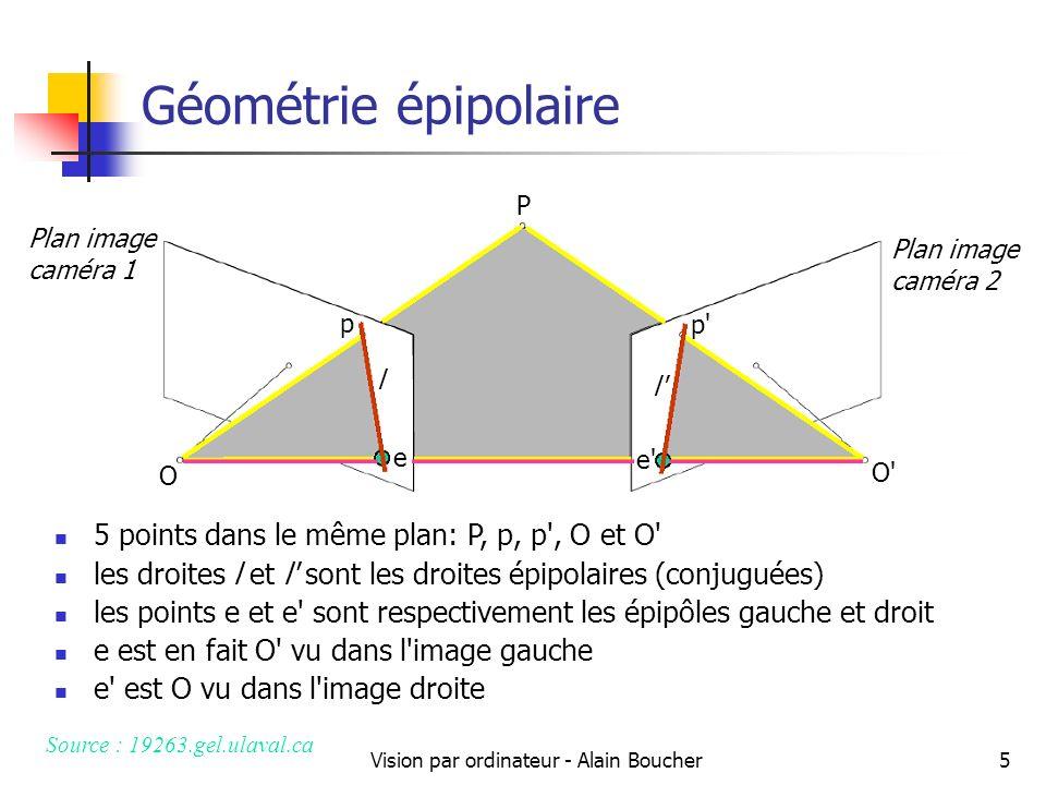 Vision par ordinateur - Alain Boucher5 Géométrie épipolaire 5 points dans le même plan: P, p, p', O et O' les droites l et l' sont les droites épipola