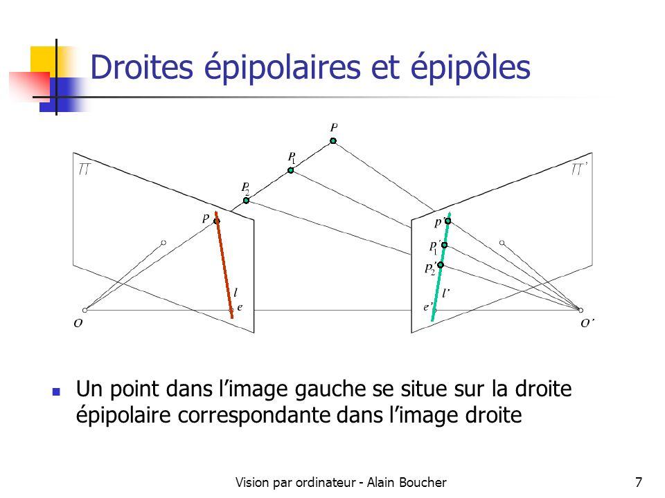 Vision par ordinateur - Alain Boucher8 Géométrie épipolaire Source : cis.poly.edu/cs664 Plan image caméra 1 Plan image caméra 2 Epipôles Centre de projection caméra 1 Centre de projection caméra 2 Points de la scène