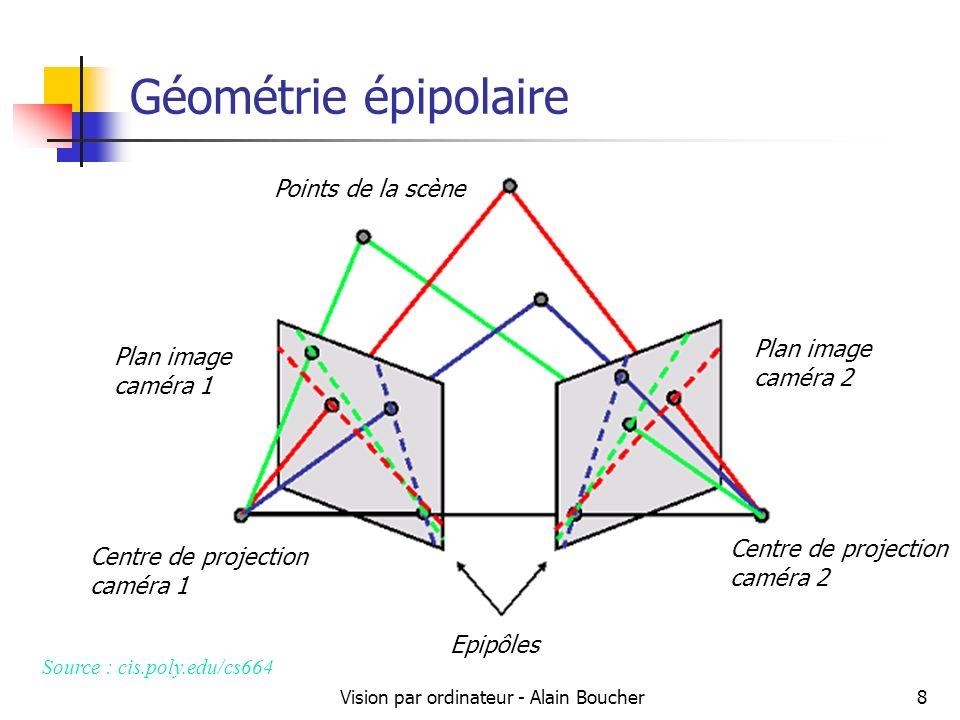 Vision par ordinateur - Alain Boucher8 Géométrie épipolaire Source : cis.poly.edu/cs664 Plan image caméra 1 Plan image caméra 2 Epipôles Centre de pro