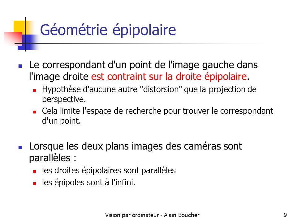 Vision par ordinateur - Alain Boucher9 Géométrie épipolaire Le correspondant d'un point de l'image gauche dans l'image droite est contraint sur la dro