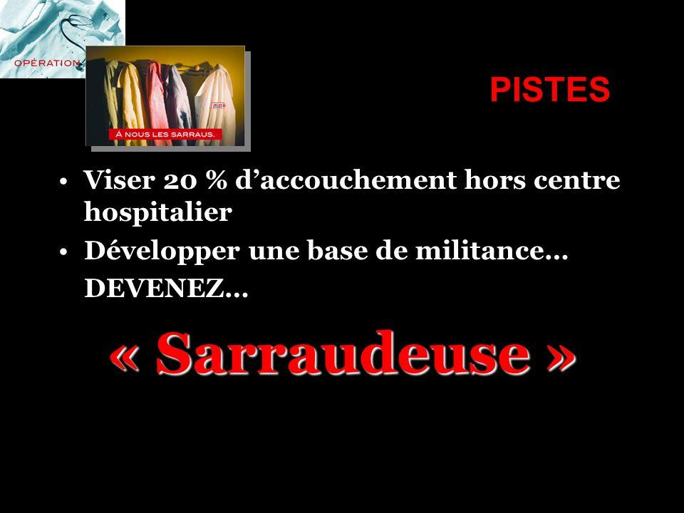 PISTES Viser 20 % daccouchement hors centre hospitalier Développer une base de militance… DEVENEZ…« Sarraudeuse »