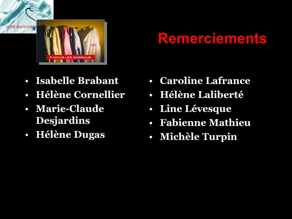 Remerciements Isabelle Brabant Hélène Cornellier Marie-Claude Desjardins Hélène Dugas Caroline Lafrance Hélène Laliberté Line Lévesque Fabienne Mathie