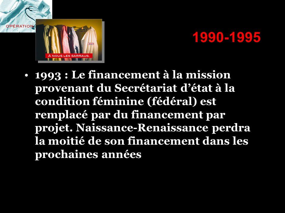 1990-1995 1993 : Le financement à la mission provenant du Secrétariat détat à la condition féminine (fédéral) est remplacé par du financement par proj