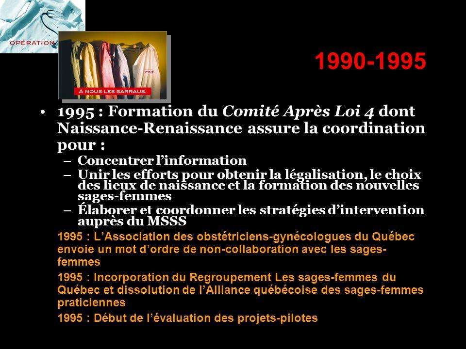 1990-1995 1995 : Formation du Comité Après Loi 4 dont Naissance-Renaissance assure la coordination pour : –Concentrer linformation –Unir les efforts p