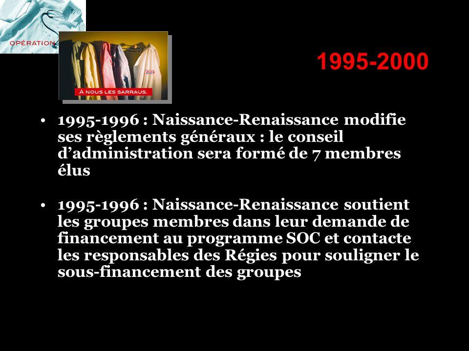 1995-2000 1995-1996 : Naissance-Renaissance modifie ses règlements généraux : le conseil dadministration sera formé de 7 membres élus 1995-1996 : Nais