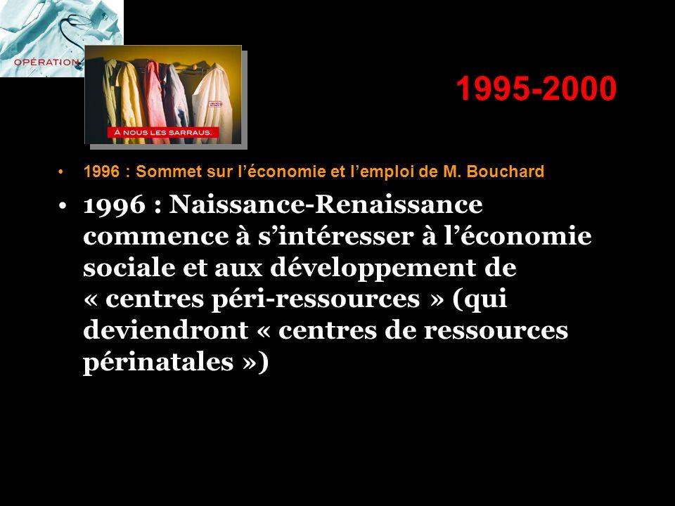 1995-2000 1996 : Sommet sur léconomie et lemploi de M. Bouchard 1996 : Naissance-Renaissance commence à sintéresser à léconomie sociale et aux dévelop