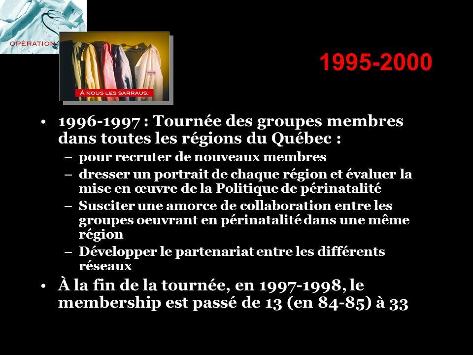 1995-2000 1996-1997 : Tournée des groupes membres dans toutes les régions du Québec : –pour recruter de nouveaux membres –dresser un portrait de chaqu