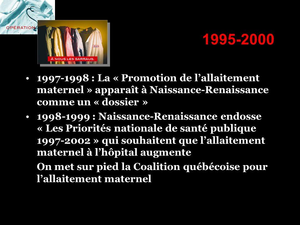 1995-2000 1997-1998 : La « Promotion de lallaitement maternel » apparaît à Naissance-Renaissance comme un « dossier » 1998-1999 : Naissance-Renaissanc