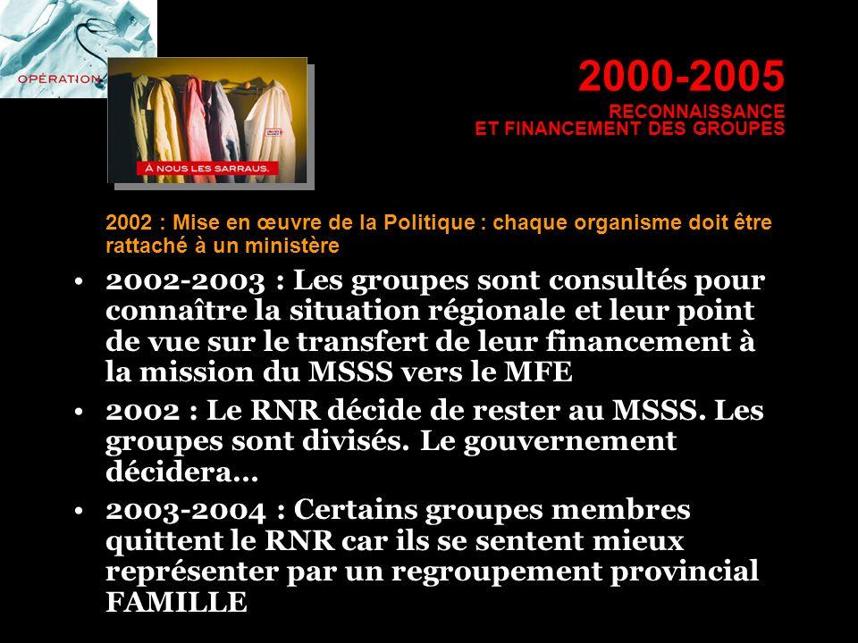 2000-2005 RECONNAISSANCE ET FINANCEMENT DES GROUPES 2002 : Mise en œuvre de la Politique : chaque organisme doit être rattaché à un ministère 2002-200